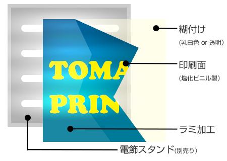 電飾シート印刷の特長