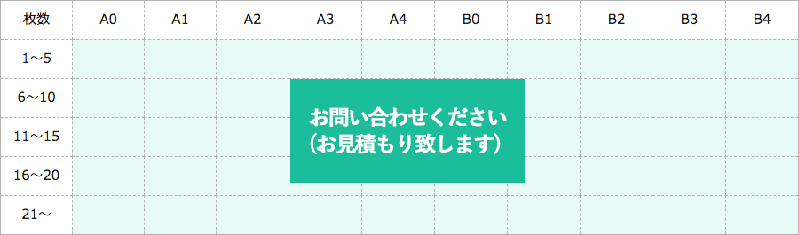 価格表:合成紙(ラミネート有り)