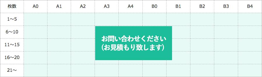 価格表:合成紙(ラミネート無し)