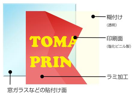 特殊シート印刷の特長